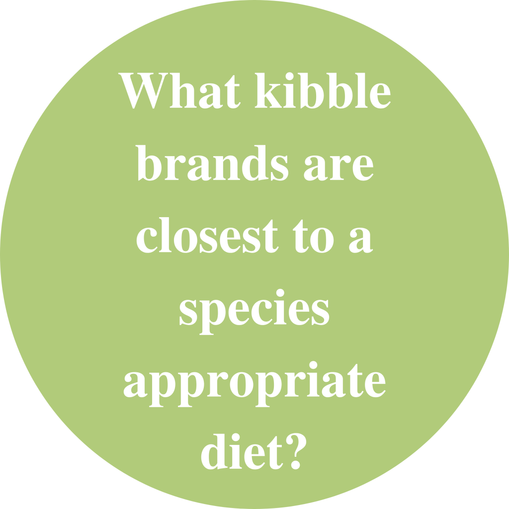 """Green circle with white text inside saying: """"What kibble brands are closest to a species appropriate diet?"""""""